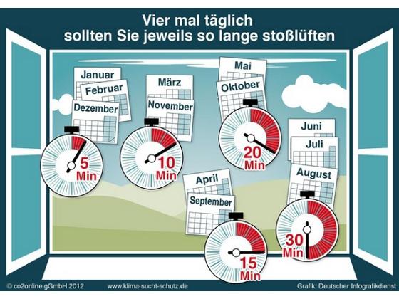 Quelle: tipps-zum-geld-sparen.com